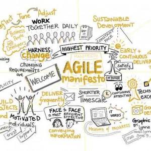 agile manifesto screenshot