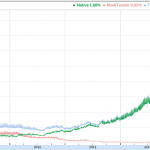 IPv6 gathering momentum