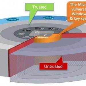 bromium_microvisor_isolation