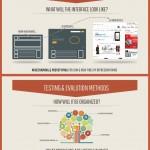 UX Methods Infographic