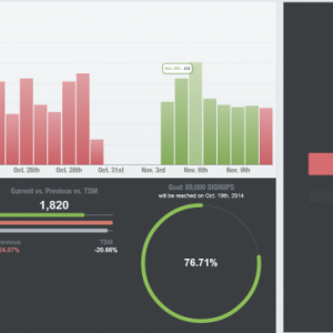 Running a SaaS startup? ChurnBee is a simple dashboard to track your growth - The Next Web